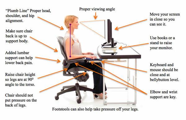 Hvordan sidder man ergonomisk korrekt?