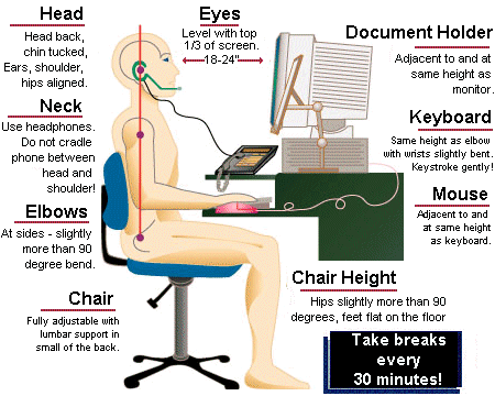 Sid ergonomisk korrekt