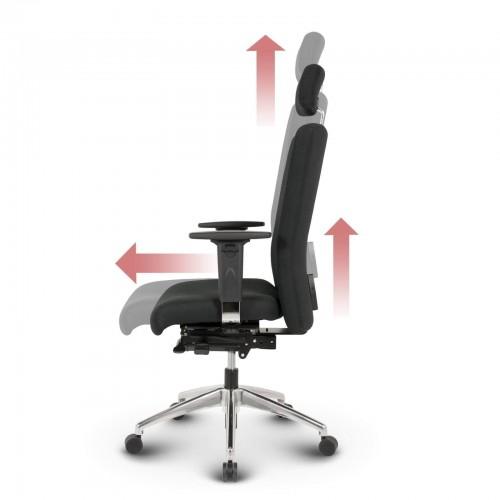 Ergo-Tech 300 kontorstol funktioner